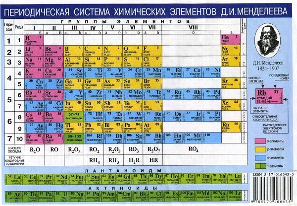 http://img.ecosever.ru/image/article/9/0/3/1903.jpeg